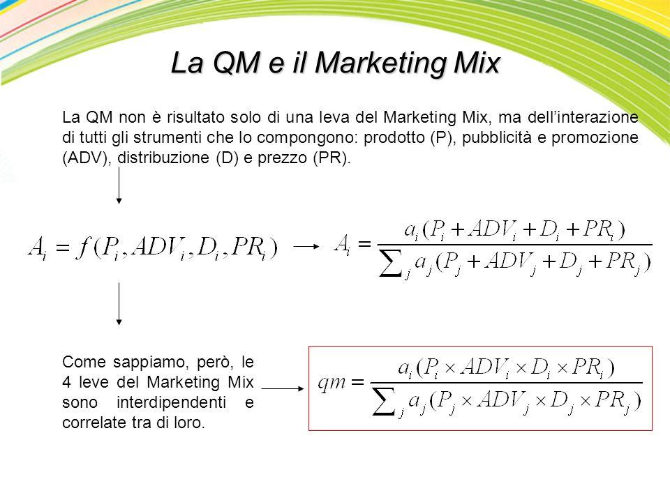 La QM e il Marketing Mix La QM non è risultato solo di una leva del Marketing Mix, ma dellinterazione di tutti gli strumenti che lo compongono: prodot