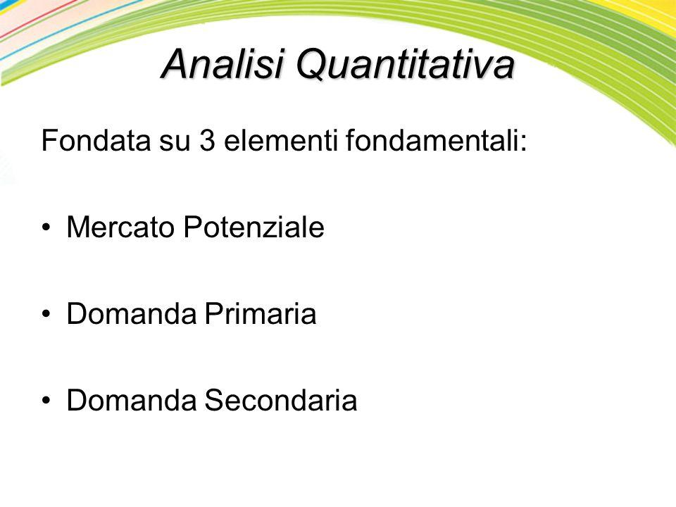 Conclusioni: Una formalizzazione di tipo matematico è utile per ottenere degli indicatori.