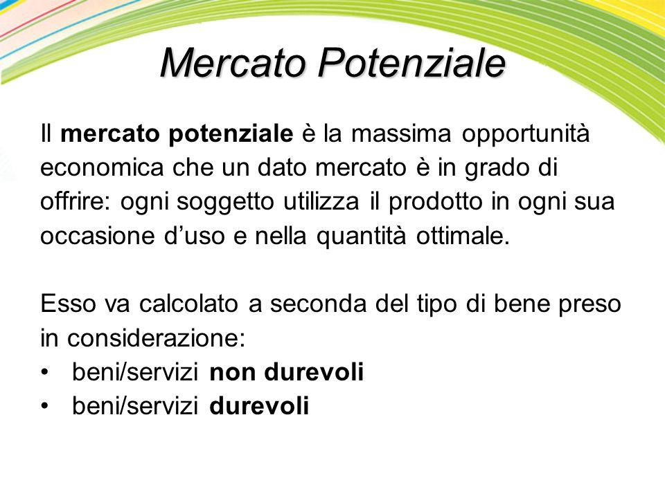 Mercato Potenziale Il mercato potenziale è la massima opportunità economica che un dato mercato è in grado di offrire: ogni soggetto utilizza il prodo