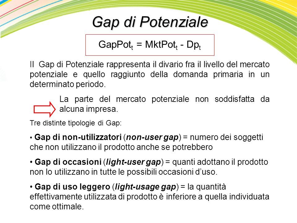 Le cause che portano alla creazione di queste tre tipologie di gap sono riconducibili alla presenza di quattro ulteriori tipologie di gap relative alle leve del marketing mix: Gap di prodotto: lofferta dellimprese non risulta idonea a soddisfare al meglio le esigenze della domanda.