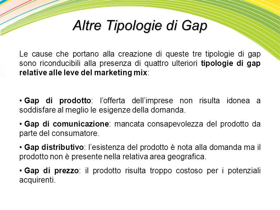 Le cause che portano alla creazione di queste tre tipologie di gap sono riconducibili alla presenza di quattro ulteriori tipologie di gap relative all
