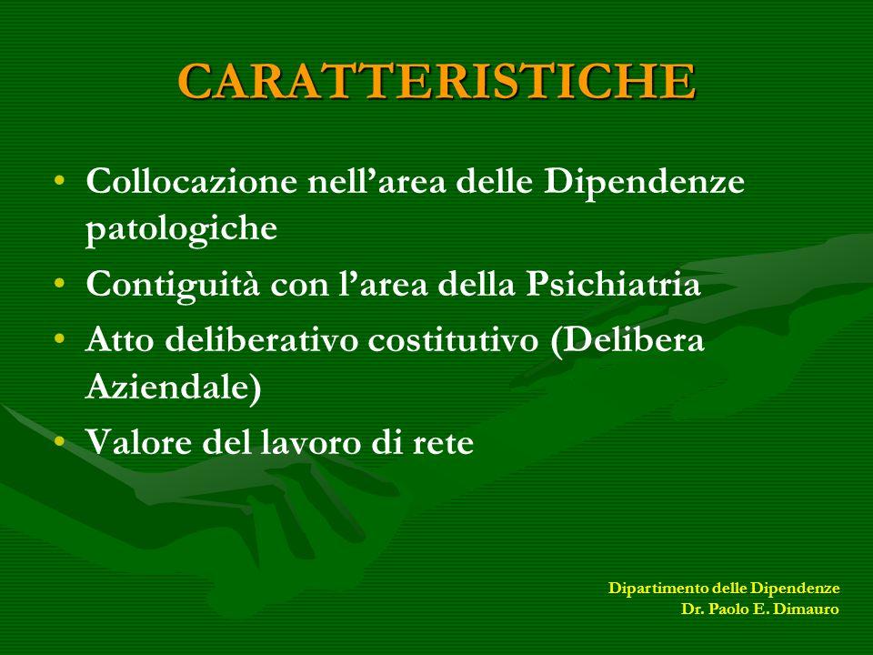 CARATTERISTICHE Collocazione nellarea delle Dipendenze patologiche Contiguità con larea della Psichiatria Atto deliberativo costitutivo (Delibera Azie