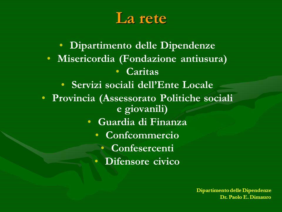 La rete Dipartimento delle Dipendenze Misericordia (Fondazione antiusura) Caritas Servizi sociali dellEnte Locale Provincia (Assessorato Politiche soc