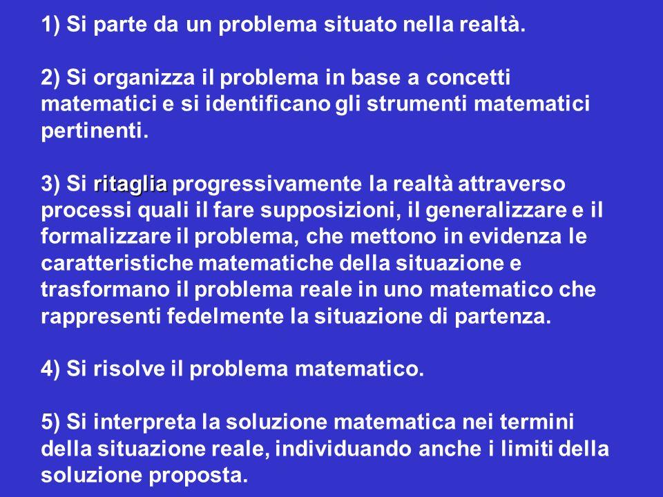 ritaglia 1) Si parte da un problema situato nella realtà. 2) Si organizza il problema in base a concetti matematici e si identificano gli strumenti ma