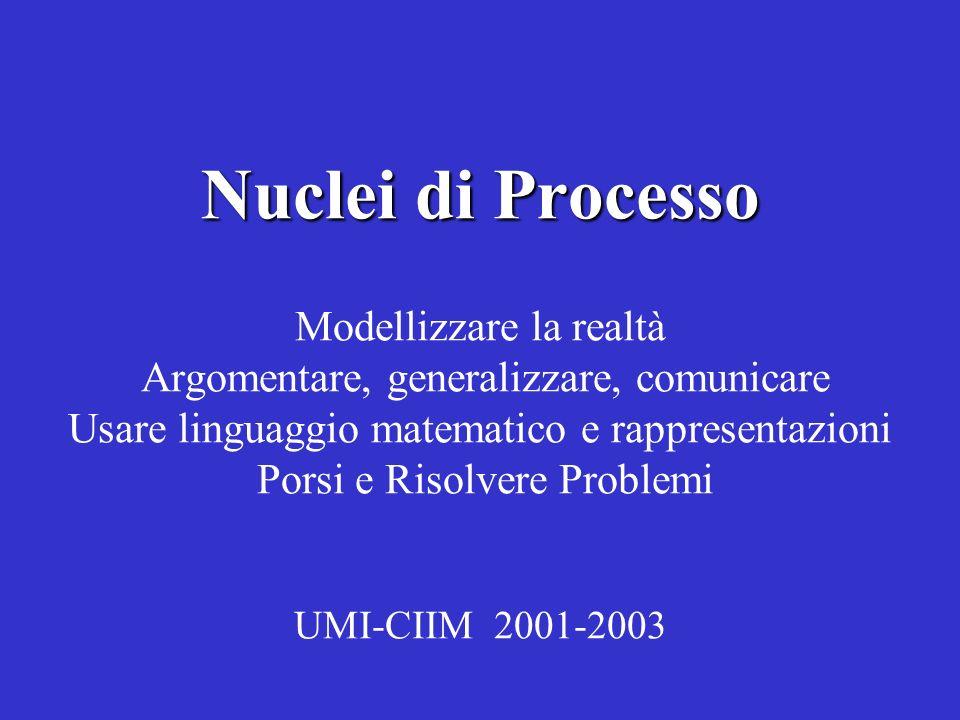 Nuclei di Processo Nuclei di Processo Modellizzare la realtà Argomentare, generalizzare, comunicare Usare linguaggio matematico e rappresentazioni Por