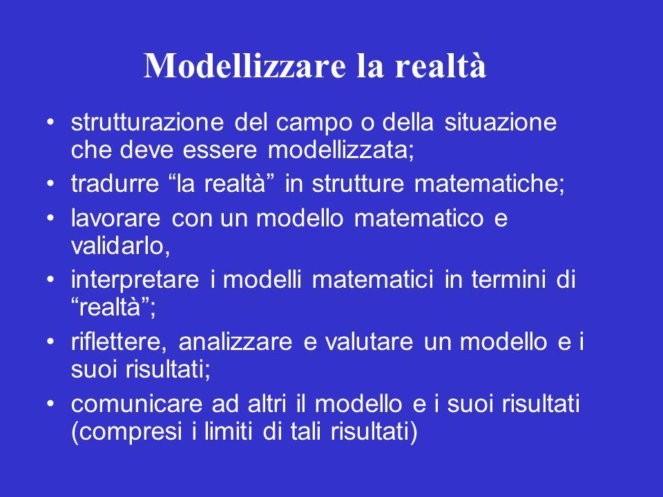 Modellizzare la realtà strutturazione del campo o della situazione che deve essere modellizzata; tradurre la realtà in strutture matematiche; lavorare