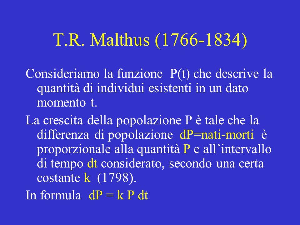 T.R. Malthus (1766-1834) Consideriamo la funzione P(t) che descrive la quantità di individui esistenti in un dato momento t. La crescita della popolaz