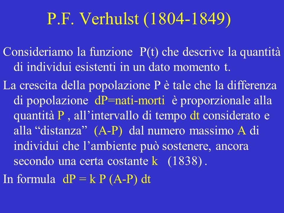 P.F. Verhulst (1804-1849) Consideriamo la funzione P(t) che descrive la quantità di individui esistenti in un dato momento t. La crescita della popola
