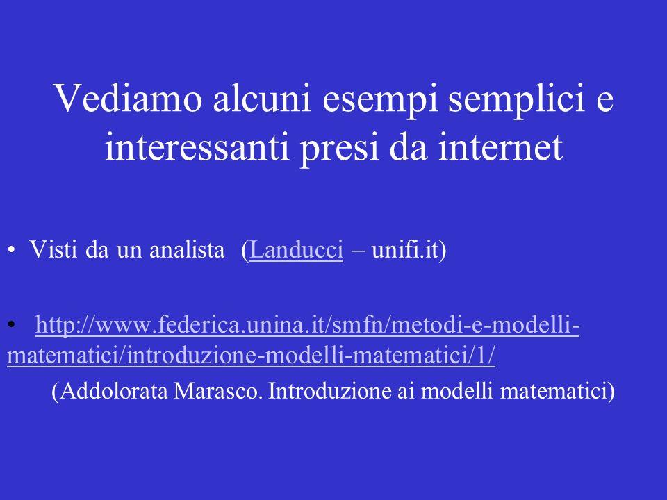 Vediamo alcuni esempi semplici e interessanti presi da internet Visti da un analista (Landucci – unifi.it)Landucci http://www.federica.unina.it/smfn/m