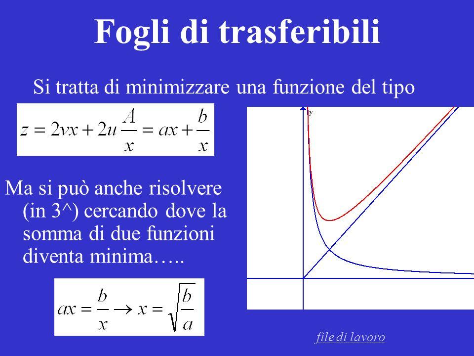 Fogli di trasferibili Ma si può anche risolvere (in 3^) cercando dove la somma di due funzioni diventa minima….. Si tratta di minimizzare una funzione