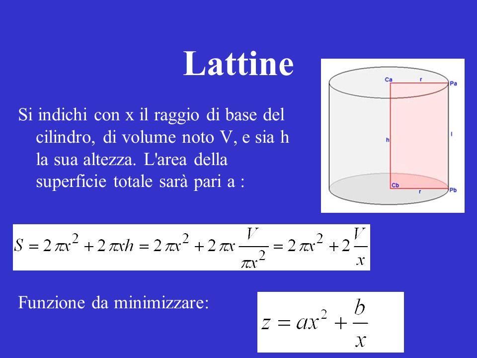 Lattine Si indichi con x il raggio di base del cilindro, di volume noto V, e sia h la sua altezza. L'area della superficie totale sarà pari a : Funzio