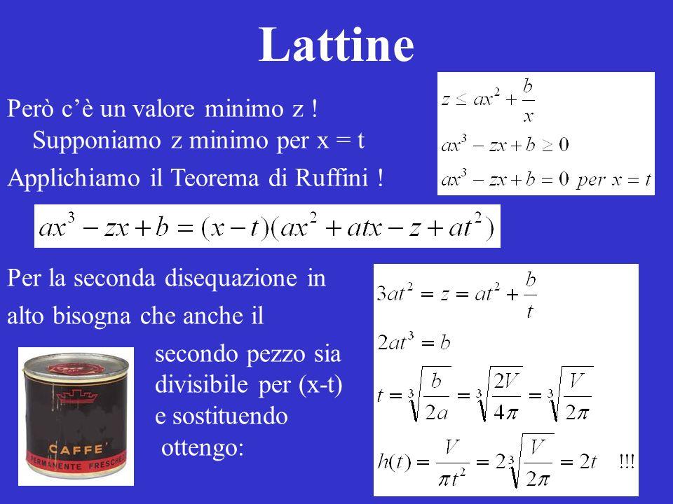 Lattine Però cè un valore minimo z ! Supponiamo z minimo per x = t Applichiamo il Teorema di Ruffini ! Per la seconda disequazione in alto bisogna che