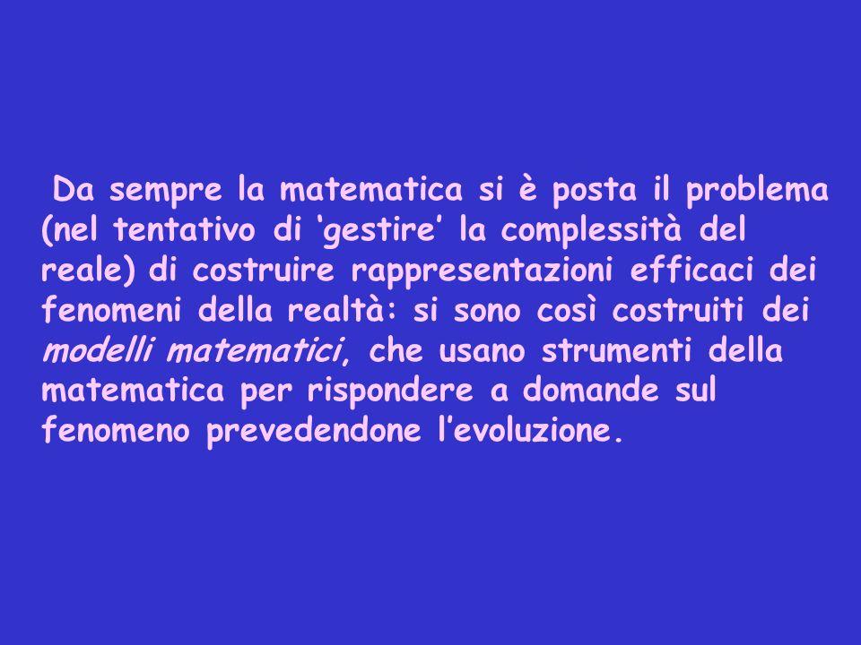 Da sempre la matematica si è posta il problema (nel tentativo di gestire la complessità del reale) di costruire rappresentazioni efficaci dei fenomeni