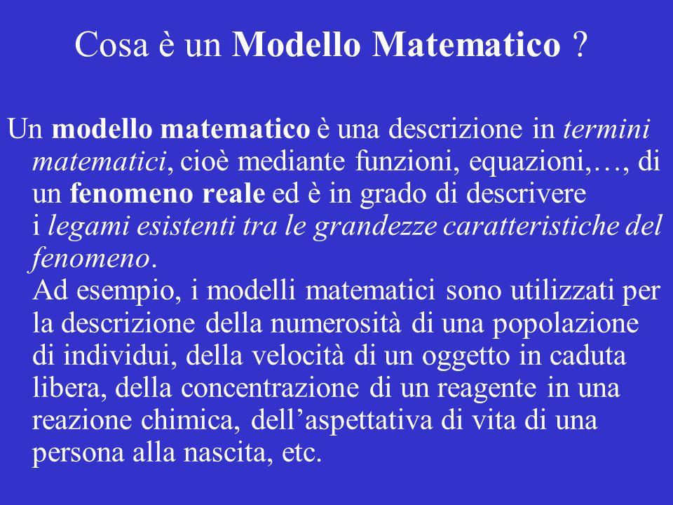 Cosa è un Modello Matematico ? Un modello matematico è una descrizione in termini matematici, cioè mediante funzioni, equazioni,…, di un fenomeno real