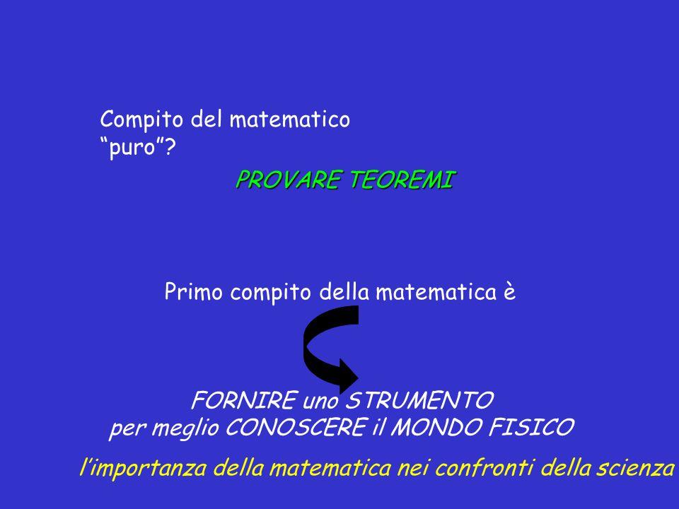 Compito del matematico puro? Primo compito della matematica è FORNIRE uno STRUMENTO per meglio CONOSCERE il MONDO FISICO limportanza della matematica