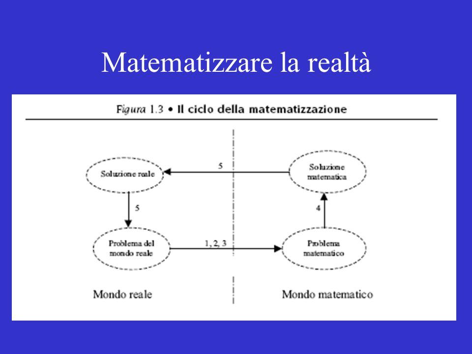 ritaglia 1) Si parte da un problema situato nella realtà.