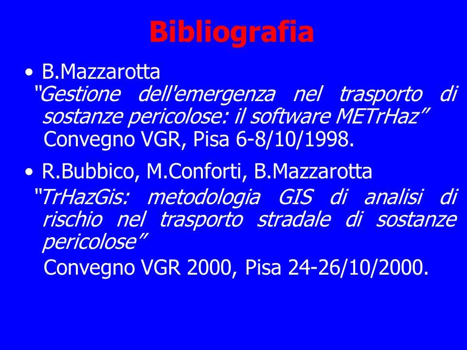 Bibliografia B.Mazzarotta Gestione dell'emergenza nel trasporto di sostanze pericolose: il software METrHaz Convegno VGR, Pisa 6-8/10/1998. R.Bubbico,