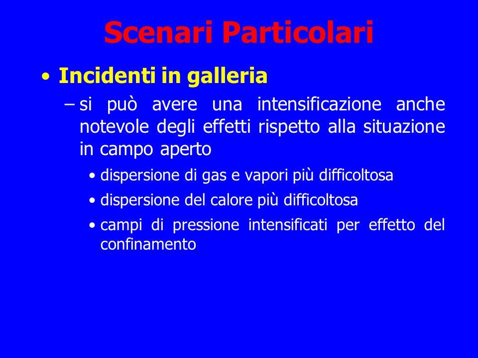 Scenari Particolari Incidenti in galleria –si può avere una intensificazione anche notevole degli effetti rispetto alla situazione in campo aperto dis
