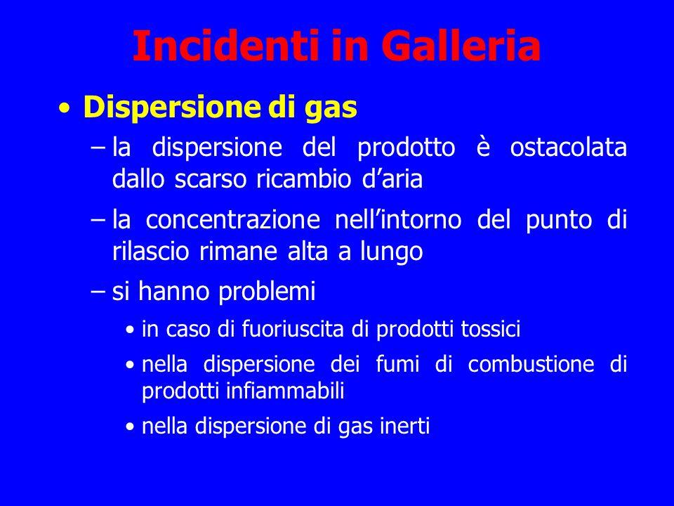 Incidenti in Galleria Dispersione di gas –la dispersione del prodotto è ostacolata dallo scarso ricambio daria –la concentrazione nellintorno del punt