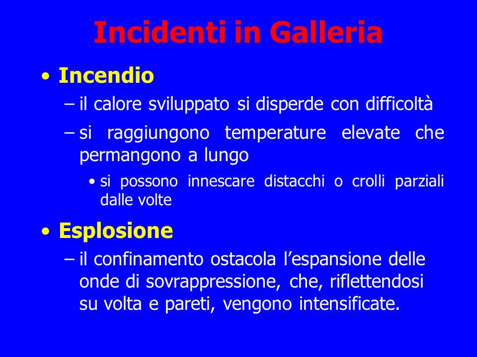 Incidenti in Galleria Incendio –il calore sviluppato si disperde con difficoltà –si raggiungono temperature elevate che permangono a lungo si possono