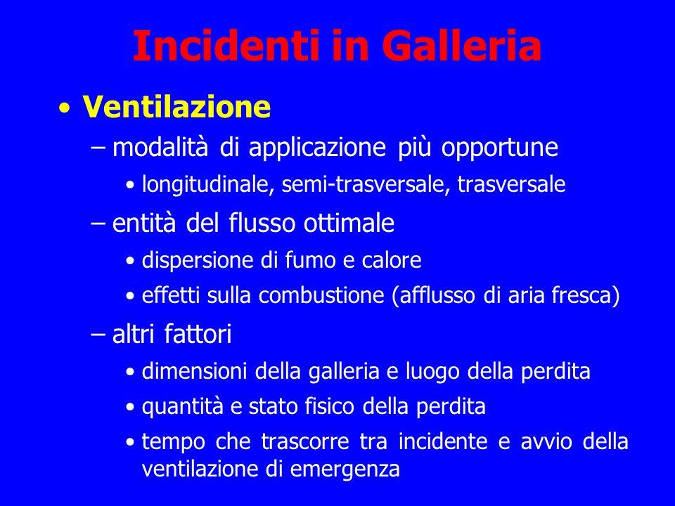 Incidenti in Galleria Ventilazione –modalità di applicazione più opportune longitudinale, semi-trasversale, trasversale –entità del flusso ottimale di