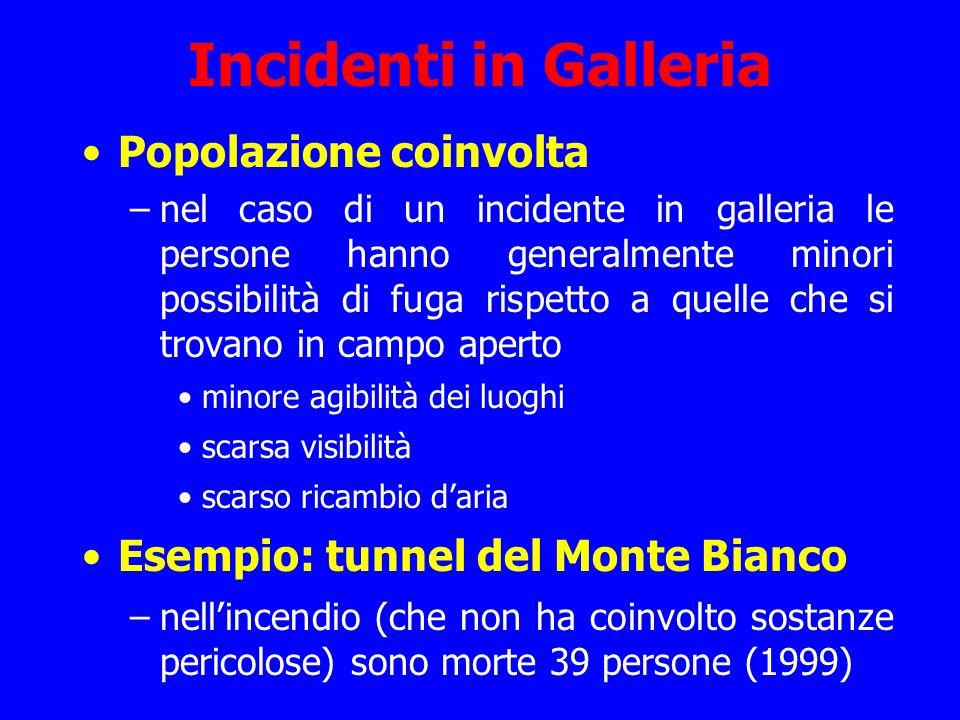 Incidenti in Galleria Popolazione coinvolta –nel caso di un incidente in galleria le persone hanno generalmente minori possibilità di fuga rispetto a