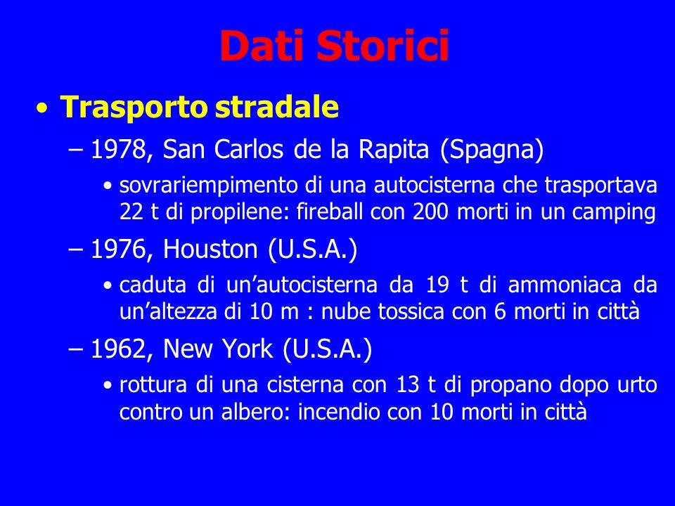 Dati Storici Trasporto stradale –1978, San Carlos de la Rapita (Spagna) sovrariempimento di una autocisterna che trasportava 22 t di propilene: fireba