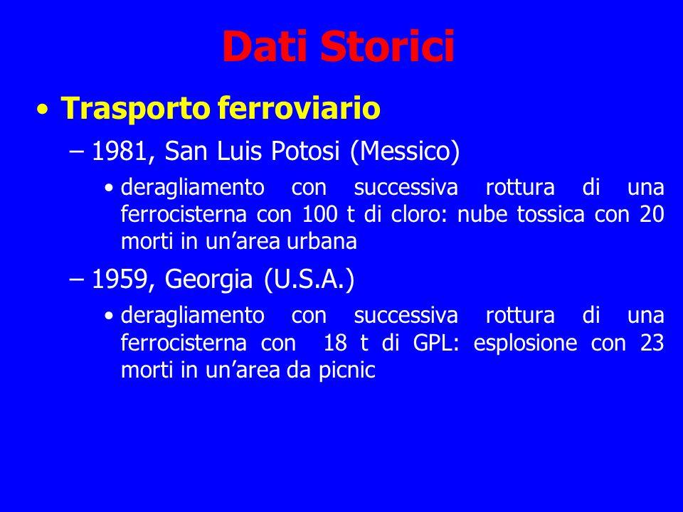 Trasporto Ferroviario Dati interventi VVF 1985-92