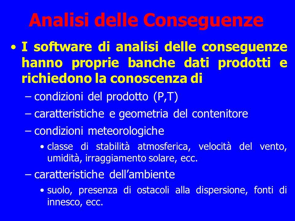 Analisi delle Conseguenze I software di analisi delle conseguenze hanno proprie banche dati prodotti e richiedono la conoscenza di –condizioni del pro