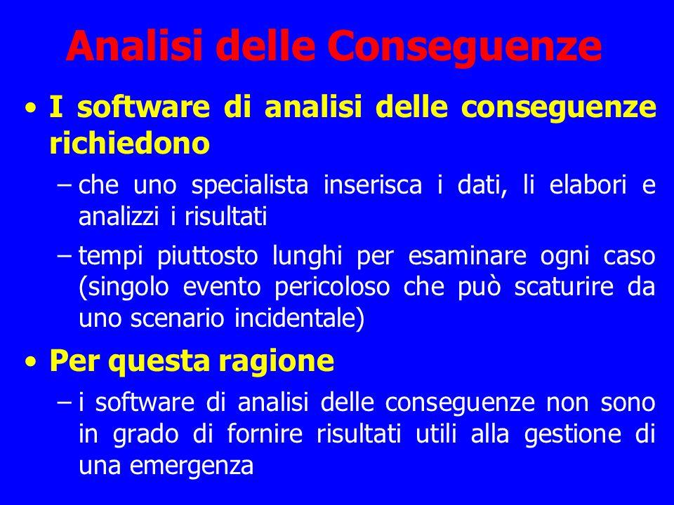 Analisi delle Conseguenze I software di analisi delle conseguenze richiedono –che uno specialista inserisca i dati, li elabori e analizzi i risultati