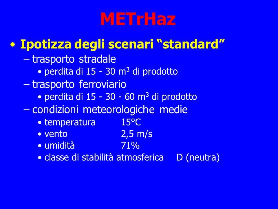 METrHaz Ipotizza degli scenari standard –trasporto stradale perdita di 15 - 30 m 3 di prodotto –trasporto ferroviario perdita di 15 - 30 - 60 m 3 di p