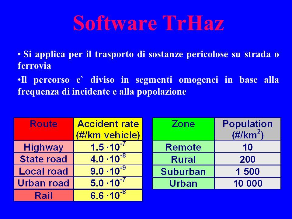 Software TrHaz Si applica per il trasporto di sostanze pericolose su strada o ferrovia Il percorso e` diviso in segmenti omogenei in base alla frequen