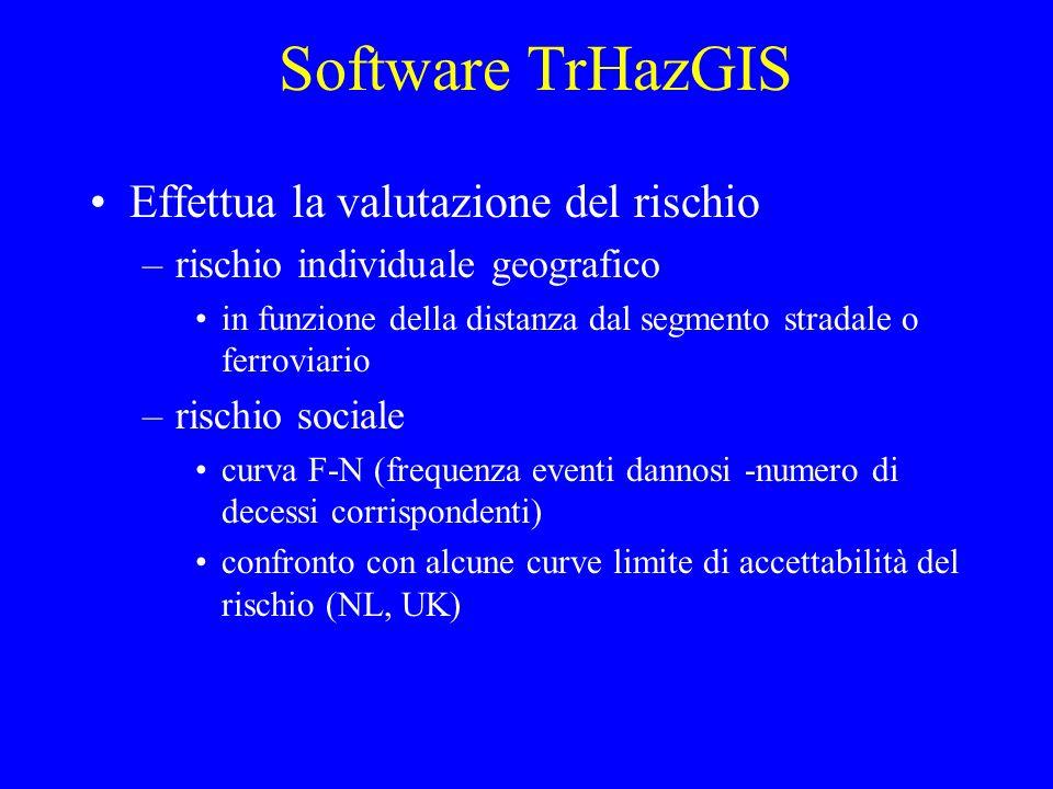 Software TrHazGIS Effettua la valutazione del rischio –rischio individuale geografico in funzione della distanza dal segmento stradale o ferroviario –