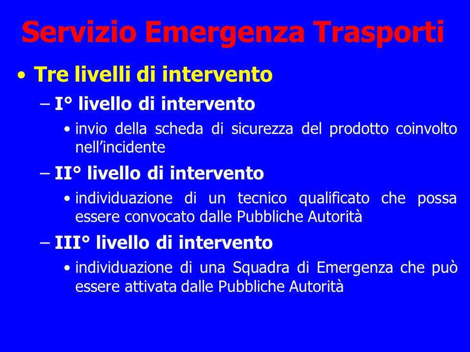 Servizio Emergenza Trasporti Tre livelli di intervento –I° livello di intervento invio della scheda di sicurezza del prodotto coinvolto nellincidente