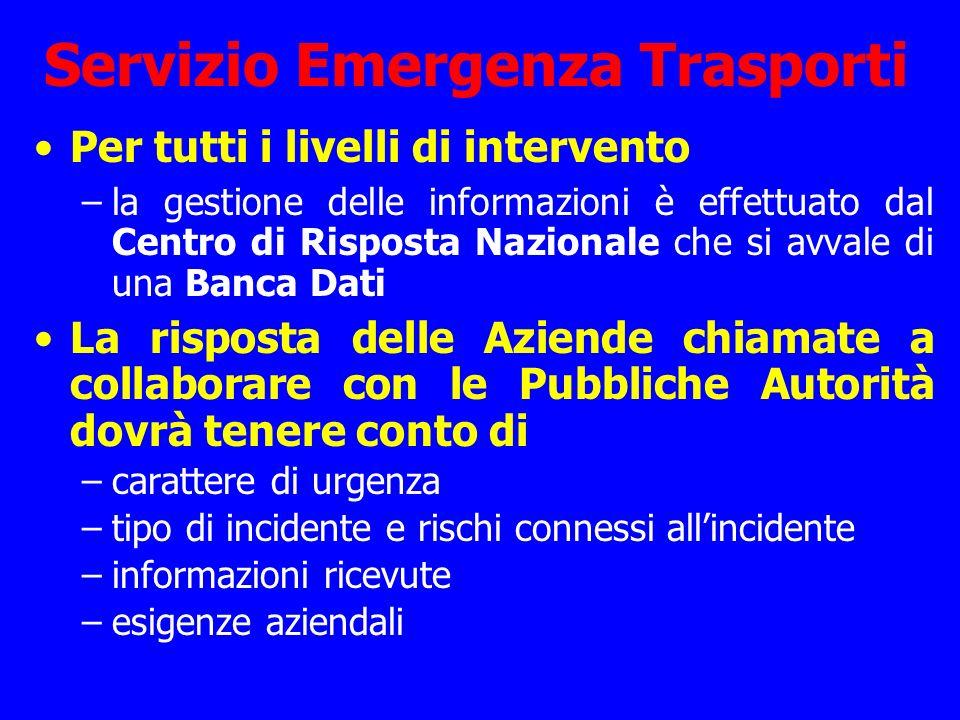 Servizio Emergenza Trasporti Per tutti i livelli di intervento –la gestione delle informazioni è effettuato dal Centro di Risposta Nazionale che si av