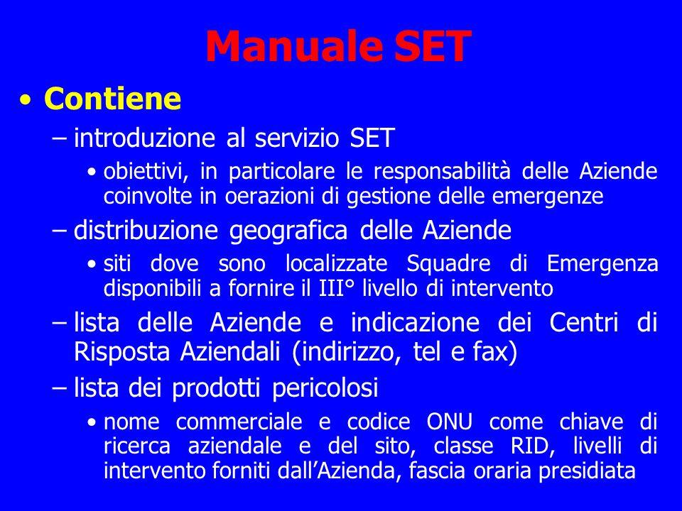 Manuale SET Contiene –introduzione al servizio SET obiettivi, in particolare le responsabilità delle Aziende coinvolte in oerazioni di gestione delle