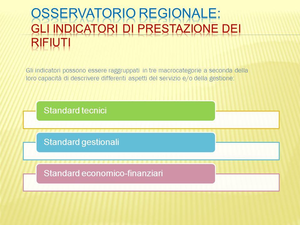 Standard tecniciStandard gestionaliStandard economico-finanziari Gli indicatori possono essere raggruppati in tre macrocategorie a seconda della loro