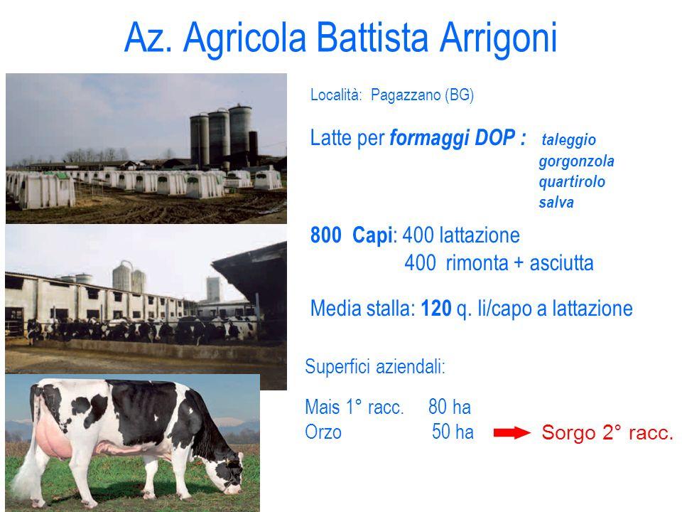 Az. Agricola Battista Arrigoni Località: Pagazzano (BG) Latte per formaggi DOP : taleggio gorgonzola quartirolo salva 800 Capi : 400 lattazione 400 ri