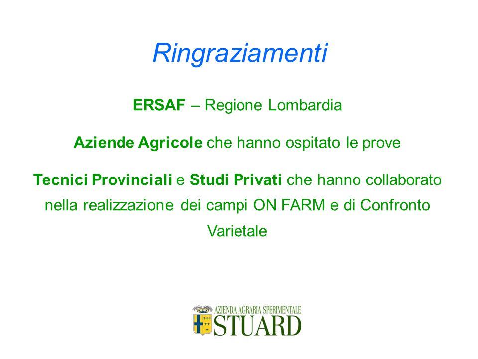 Ringraziamenti ERSAF – Regione Lombardia Aziende Agricole che hanno ospitato le prove Tecnici Provinciali e Studi Privati che hanno collaborato nella
