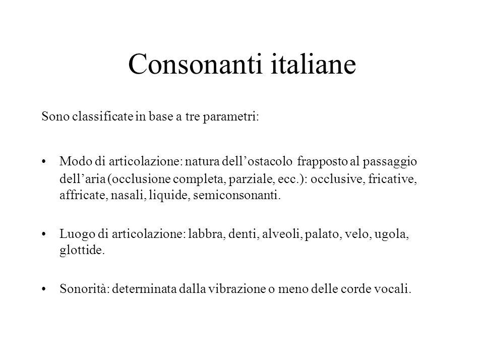 Consonanti italiane Sono classificate in base a tre parametri: Modo di articolazione: natura dellostacolo frapposto al passaggio dellaria (occlusione