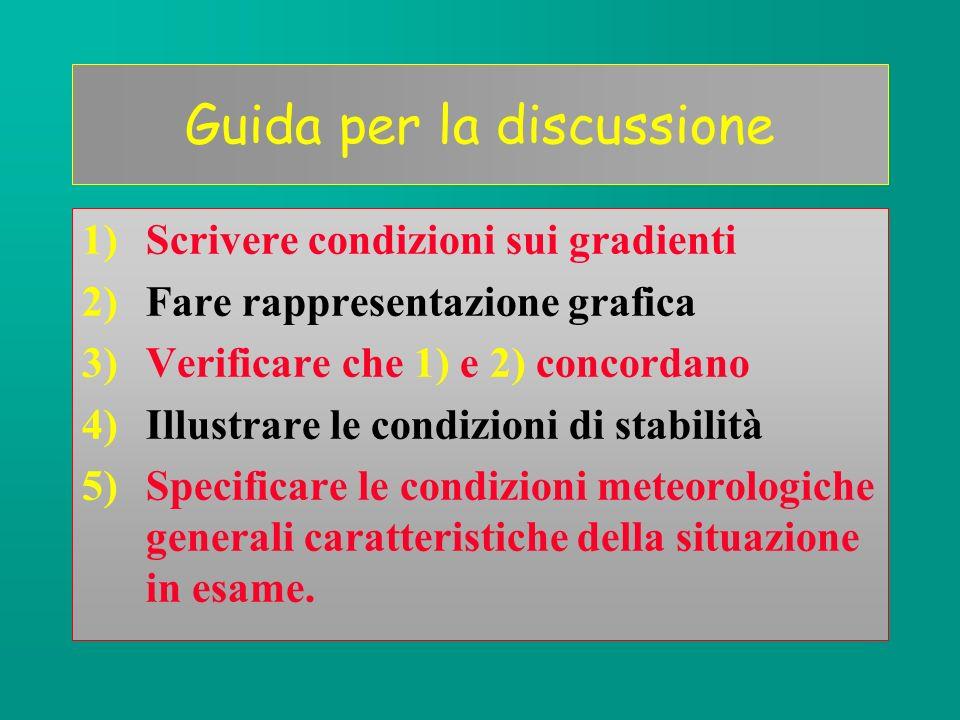 G. Colella V Edizione, Meteorologia Aeronautica IBN Editore, 2009, Cap 7. BIBLIOGRAFIA