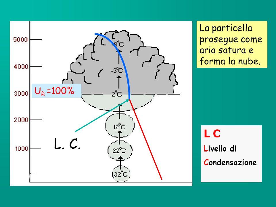 Livelli di condensazione L.C. Livello di Condensazione L.