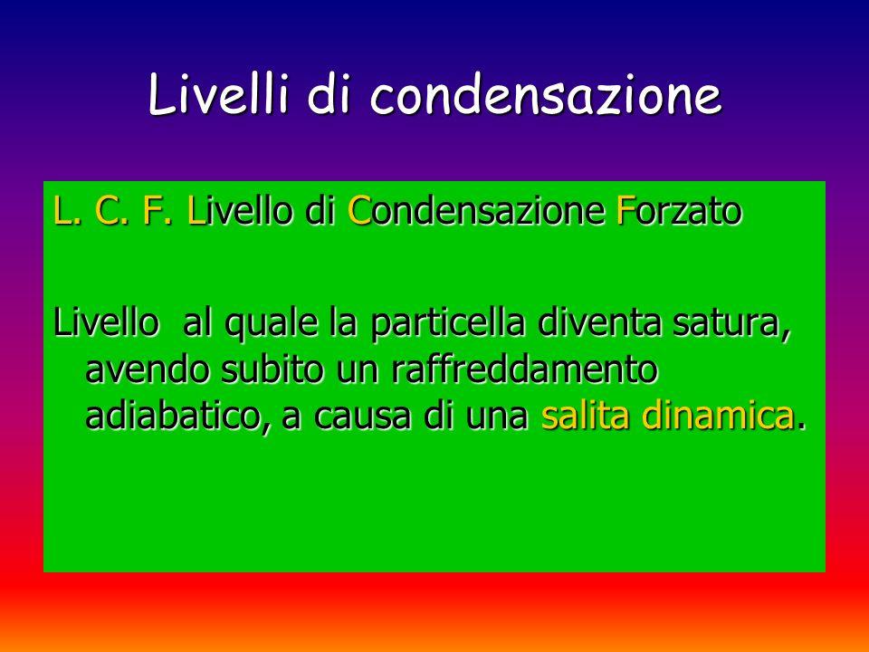 Livelli di condensazione L.C. T. Livello di Condensazione Termoconvettivo L.