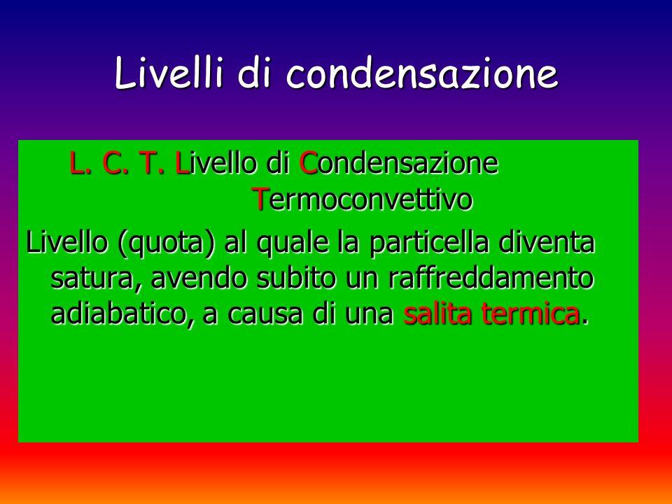 Livelli di Condensazionre T Z TPTP TdTd Z L. C. T. L. C. F. L.L.C. T