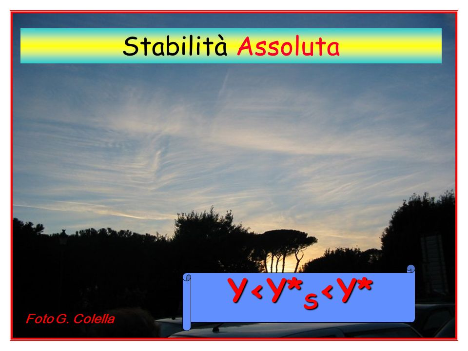 Z T Y*s Y* Y L.C.F T P = T A T P = T A Stabilità Assoluta Y<Y* S <Y* Y<Y* S <Y* Latmosfera è stabile sia per laria secca Y <Y* che per laria satura Y<Y*S.