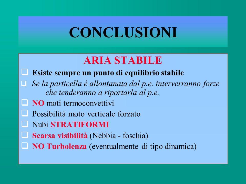 Stabilità Condizionata Y* S <Y<Y*