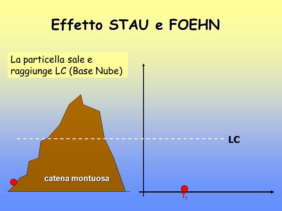 Effetto STAU e FOEHN catena montuosa TiTi LC La particella sale e raggiunge LC (Base Nube)