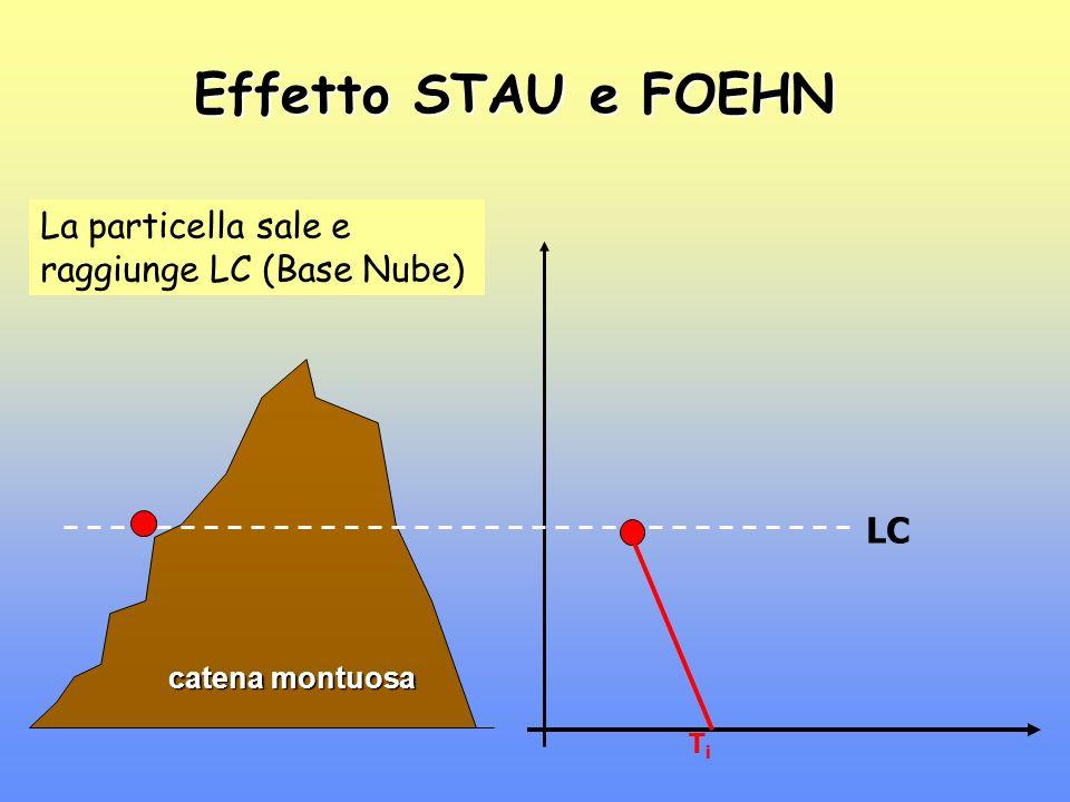 Effetto STAU e FOEHN catena montuosa TiTi EffettoSTAU Si formano nubi che danno luogo a precipitazioni (Effetto STAU) LC Top salita