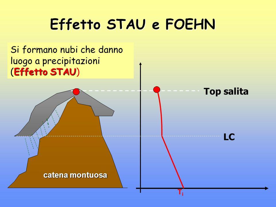 Effetto STAU e FOEHN catena montuosa TiTi Scavalcato il rilievo la particella scende e le nubi si dissolvono (a quota maggiore di quella di formazione perché U SE è diminuita) LC Livello di dissolvimento nube