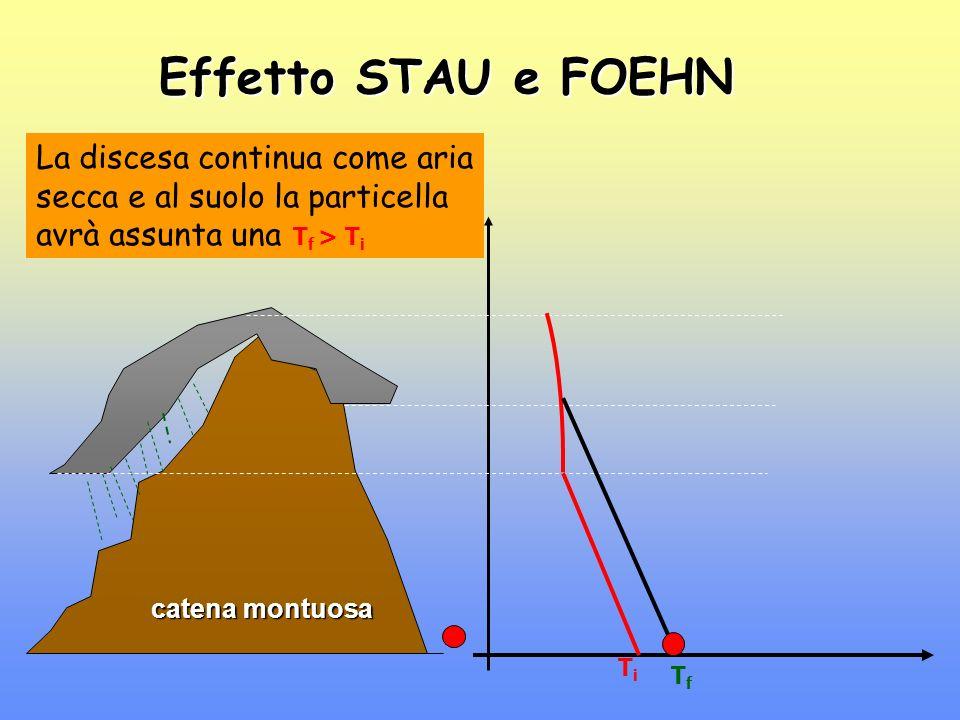 Effetto STAU e FOEHN catena montuosa TiTi TfTf